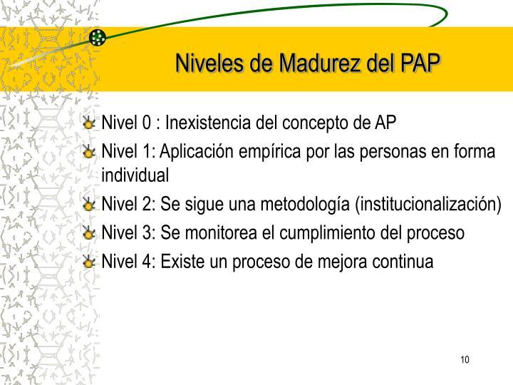 Niveles de Madurez del PAP