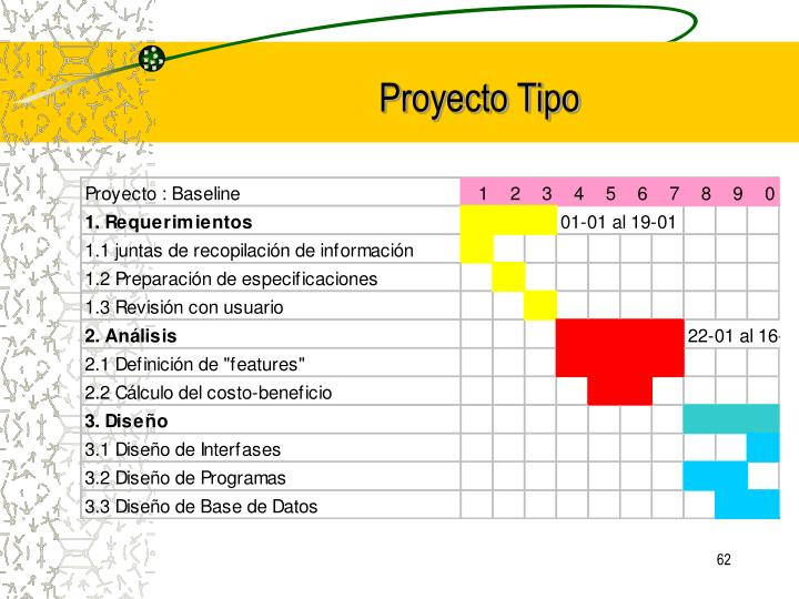 Proyecto Tipo