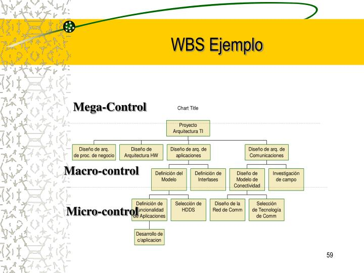 Mega-Control