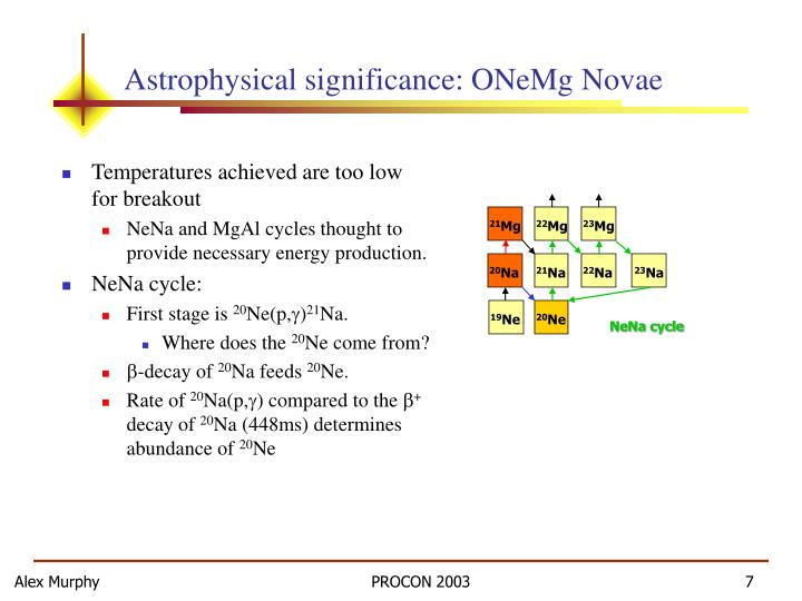 Astrophysical significance: ONeMg