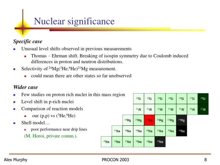 Nuclear significance