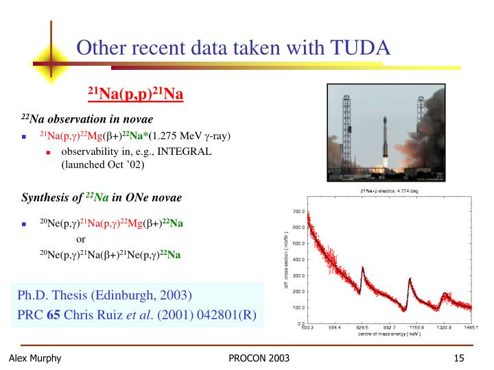 Other recent data taken with TUDA