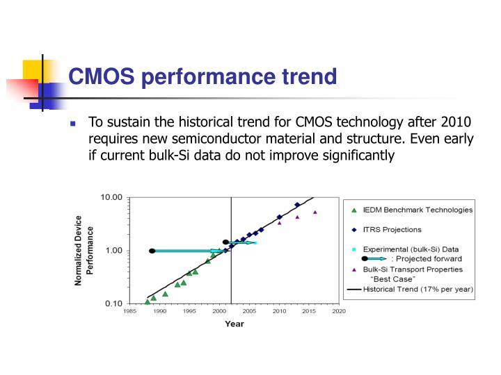 CMOS performance trend