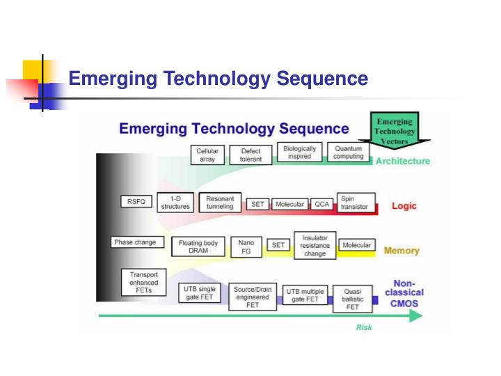 Emerging Technology Sequence