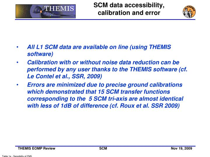 All L1 SCM data are available on line (using THEMIS software)
