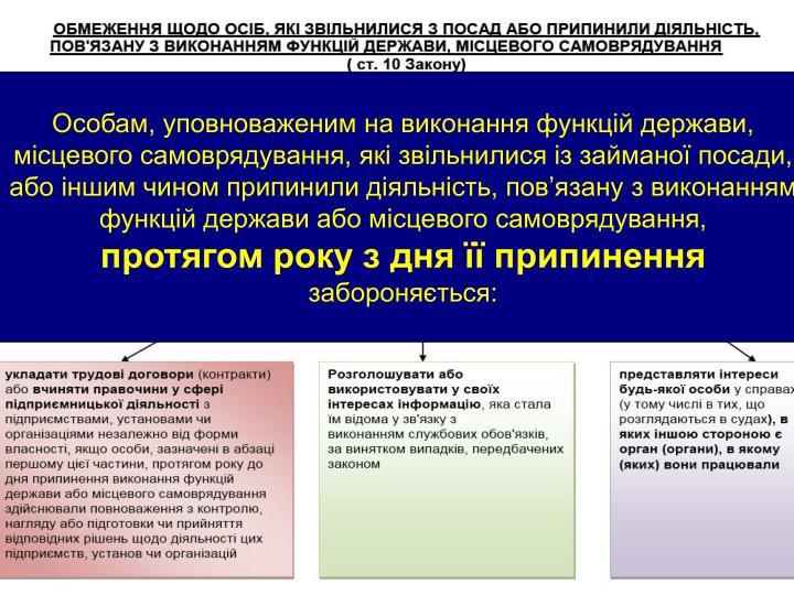 Особам, уповноваженим на виконання функцій держави, місцевого самоврядування, які звільнилися із займаної посади, або іншим чином припинили діяльність,