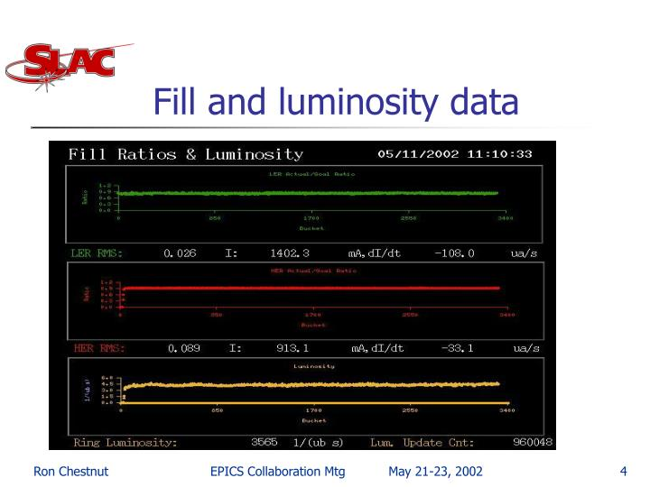 Fill and luminosity data