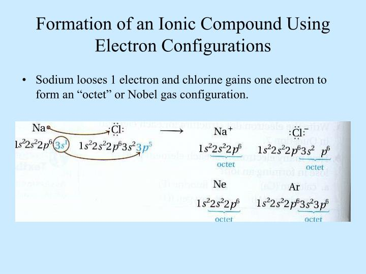 Formation of an Ionic Compound Using Electron Configurations