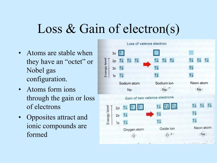Loss & Gain of electron(s)