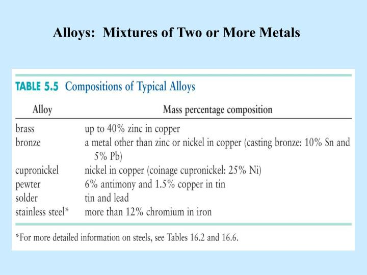 Alloys:  Mixtures of Two or More Metals