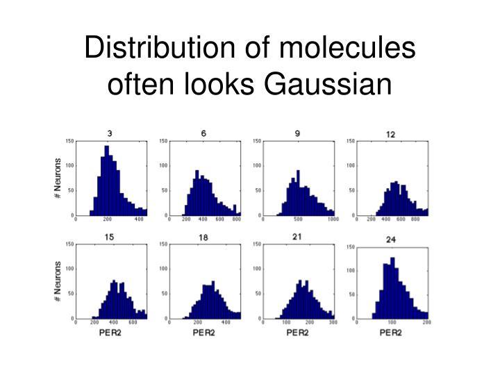 Distribution of molecules