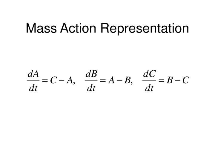Mass Action Representation