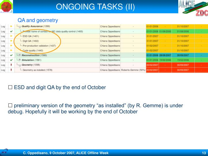 C. Oppedisano, 9 October 2007, ALICE Offline Week