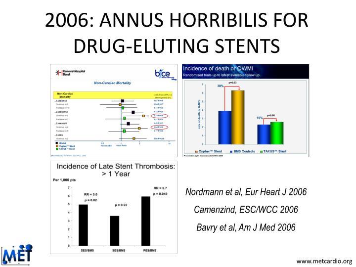 2006: ANNUS HORRIBILIS FOR DRUG-ELUTING STENTS