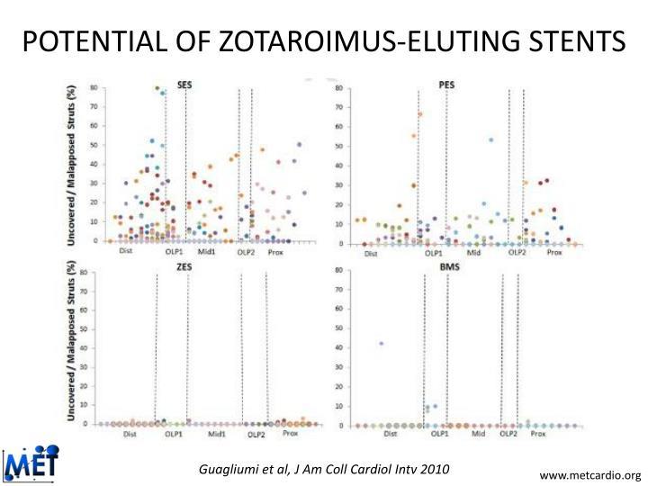POTENTIAL OF ZOTAROIMUS-ELUTING STENTS