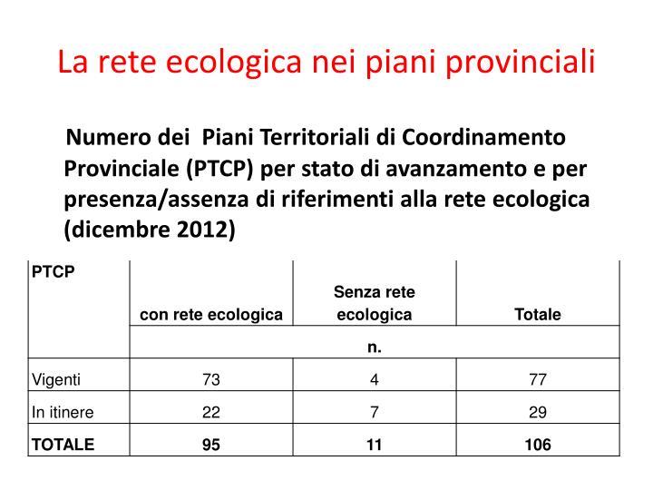 La rete ecologica nei piani provinciali
