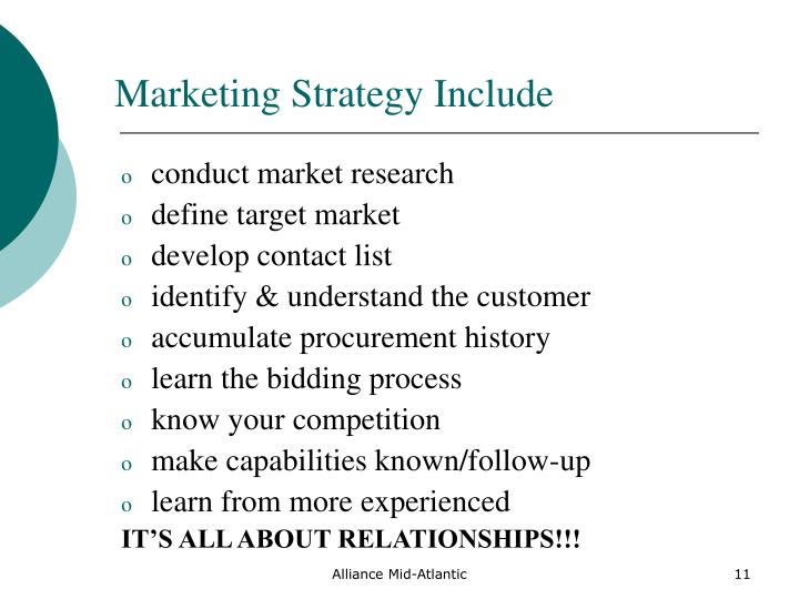 Marketing Strategy Include