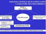esquema general de planificaci n calidad del recurso h drico