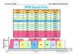 hfb band plan