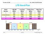 lfb band plan