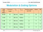 modulation coding options