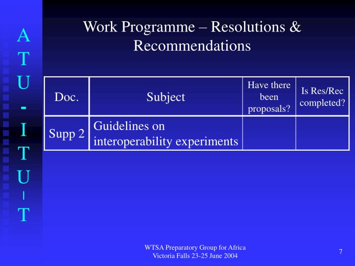Work Programme – Resolutions & Recommendations