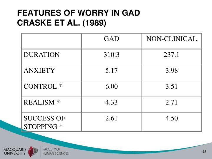 FEATURES OF WORRY IN GAD