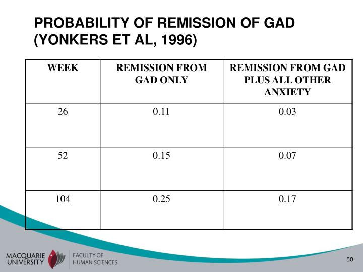 PROBABILITY OF REMISSION OF GAD (YONKERS ET AL, 1996)