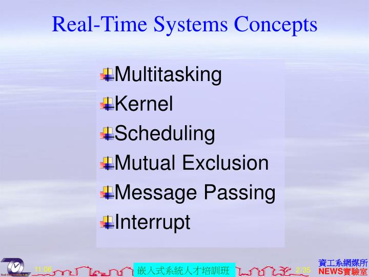 Real time systems concepts