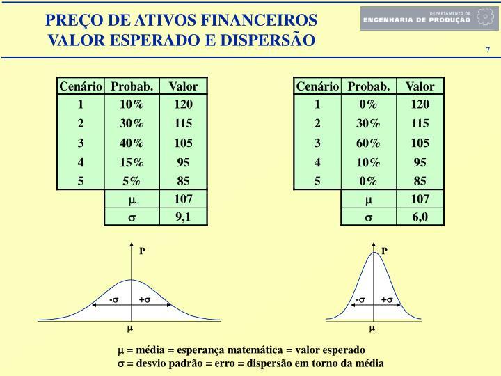 PREÇO DE ATIVOS FINANCEIROS