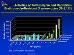 activities of telithromycin and macrolides erythromycin resistant s pneumoniae n 3 131