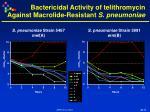 bactericidal activity of telithromycin against macrolide resistant s pneumoniae