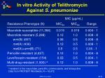 in vitro activity of telithromycin against s pneumoniae