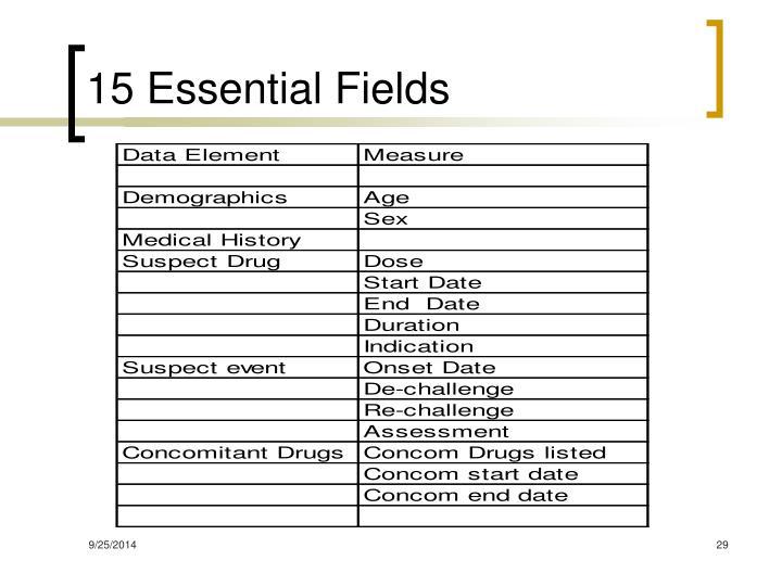 15 Essential Fields