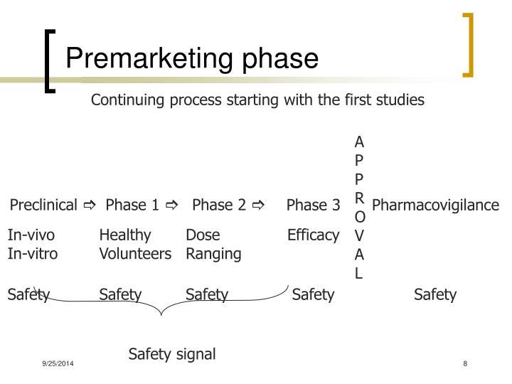 Premarketing phase