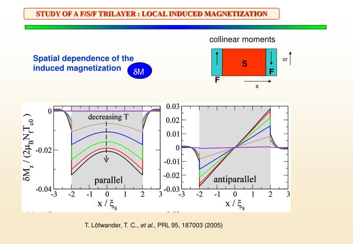 STUDY OF A F/S/F TRILAYER : LOCAL INDUCED MAGNETIZATION