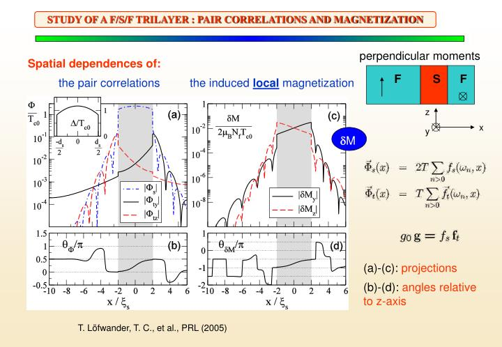 STUDY OF A F/S/F TRILAYER : PAIR CORRELATIONS AND MAGNETIZATION
