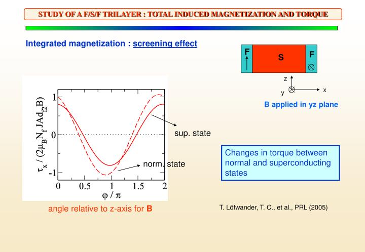 STUDY OF A F/S/F TRILAYER : TOTAL INDUCED MAGNETIZATION AND TORQUE