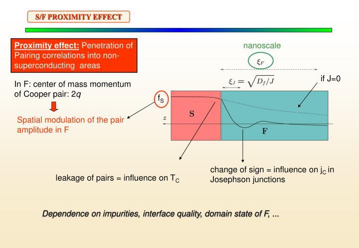 S/F PROXIMITY EFFECT