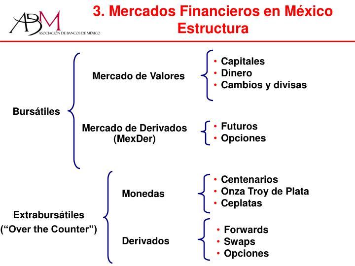 3. Mercados Financieros en México
