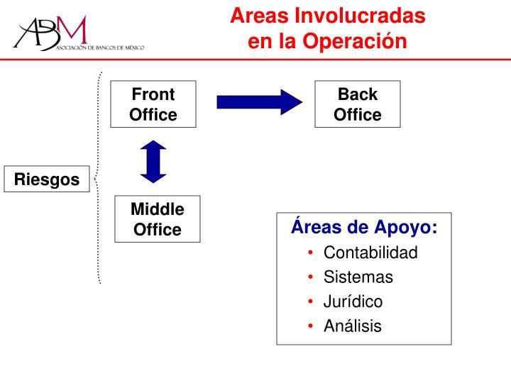 Areas Involucradas