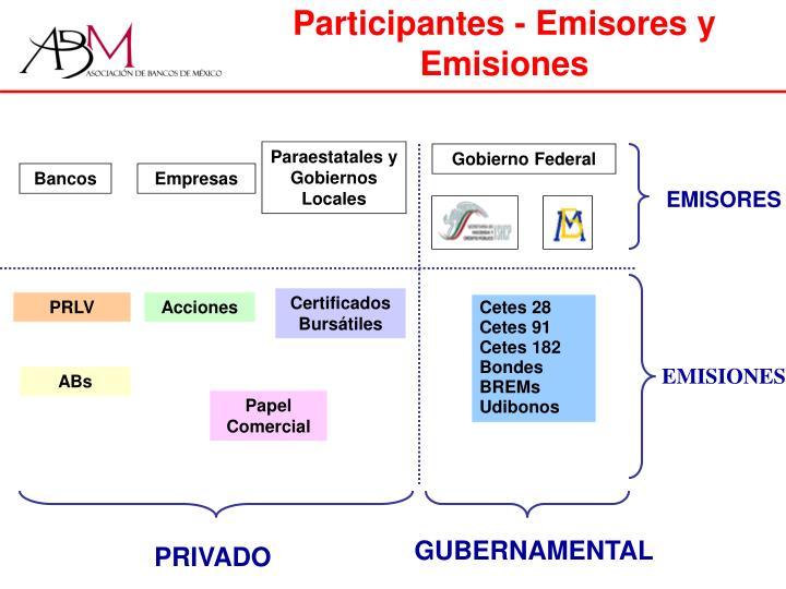 Participantes - Emisores y Emisiones