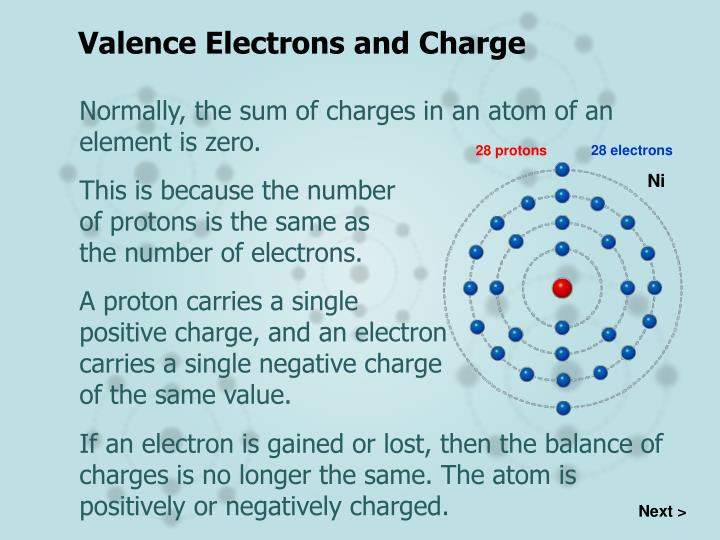 Valence Electrons and Charge