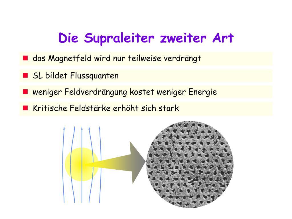 Supraleiter Magnetfeld
