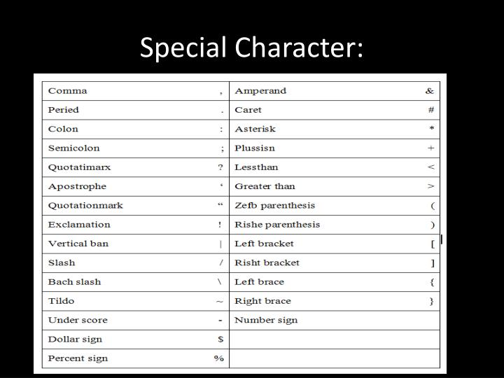 Special Character: