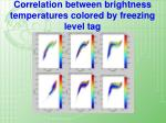 correlation between brightness temperatures colored by freezing level tag