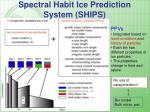 spectral habit ice prediction system ships