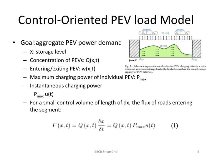 Control-Oriented PEV load Model