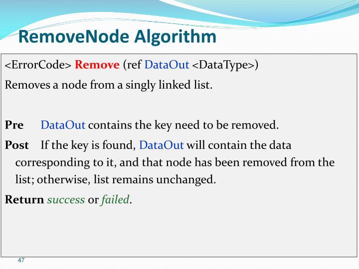 RemoveNode Algorithm