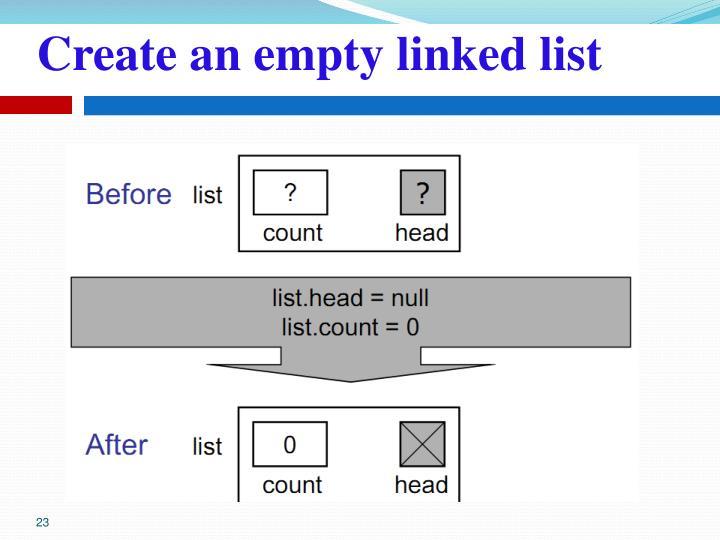 Create an empty linked list